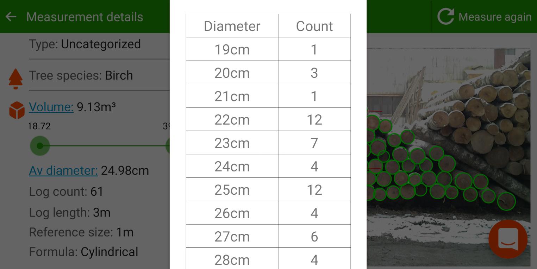 Jak porównać wyniki Timbeter z pomiarami manualnymi